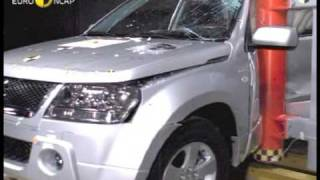 Euro NCAP | Suzuki Grand Vitara | 2007 | Crash test