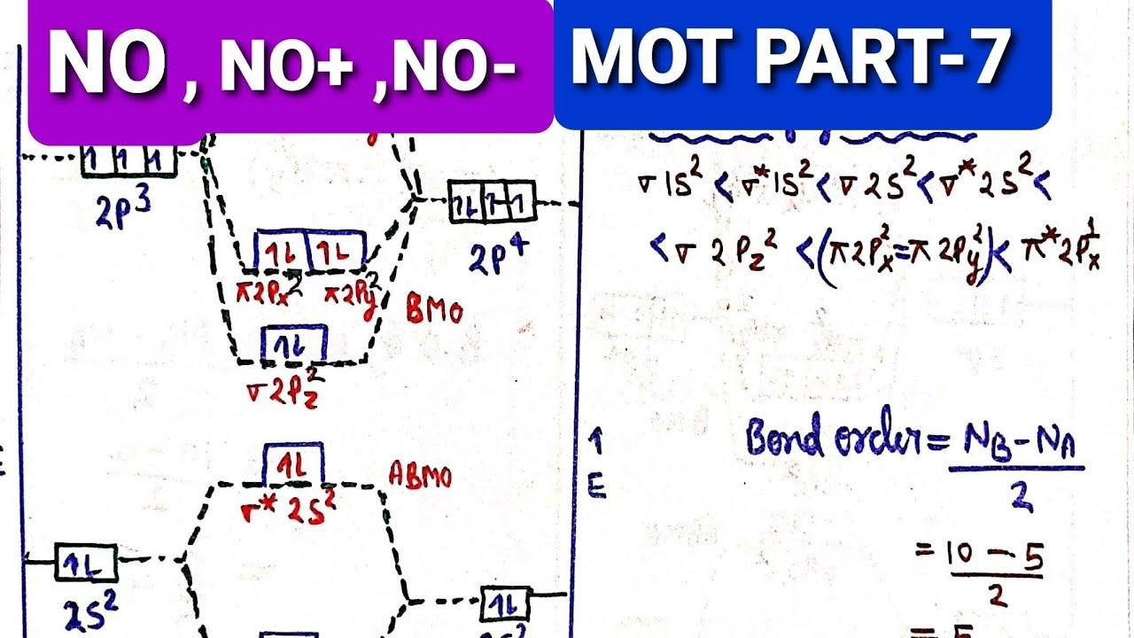 Mot Vi No  No  U0026no-