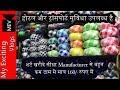 Shirt Wholesale Market (Delhi Cheapest wholesale Cloth Market ) Gandhi Nagar, New Delhi..