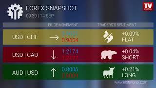 InstaForex tv news: Forex snapshot 09:30 (14.09.2017)