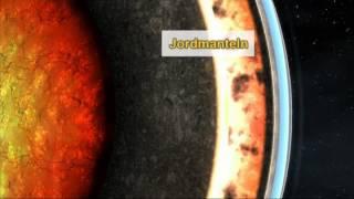 Jorden - en planet i solsystemet