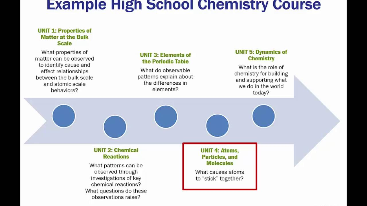 how to find the mass of a sample in chemistry