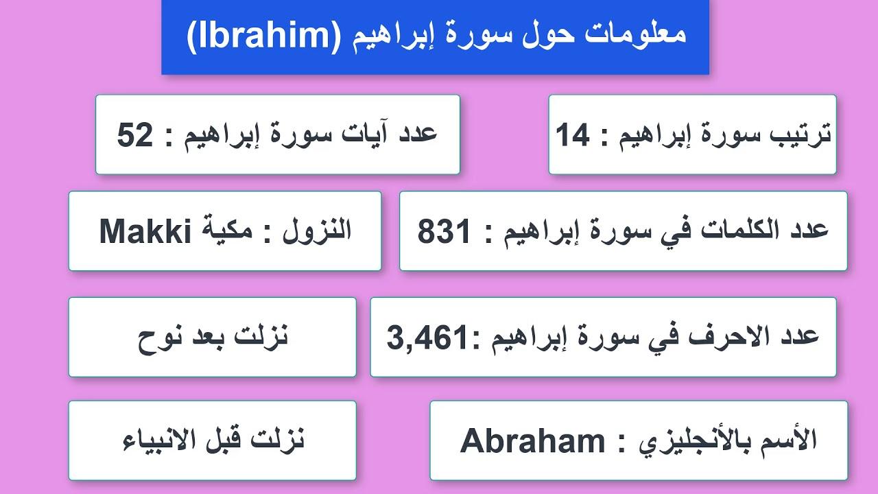 14 Ibrahim معلومات حول سورة إبراهيم معلومات عن القرآن الكريم الكثير منا يجهلها أهل القران Youtube