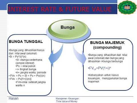 Manajemen Keuangan: Konsep Nilai Waktu Uang (time value of money)