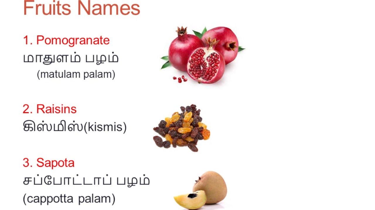 name of fruits in english with images
