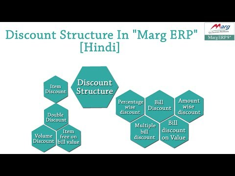 Discount Structure In Marg Software [Hindi]