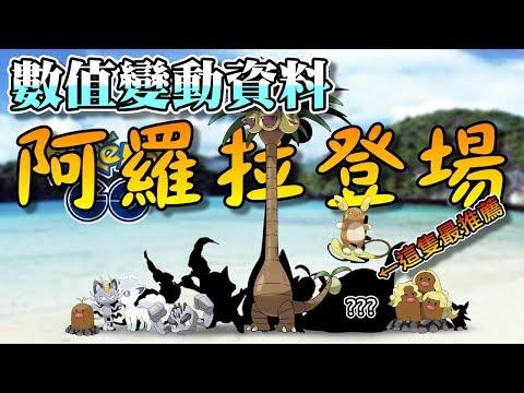 【精靈寶可夢GO】POKEMON GO|阿羅拉地區即將登�