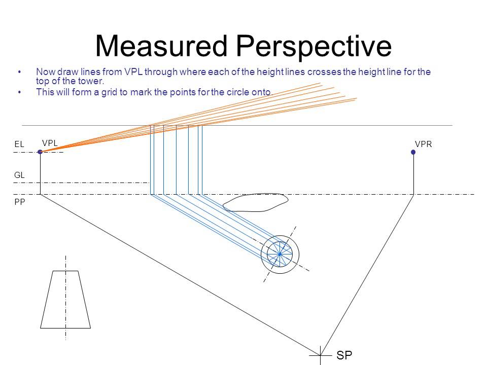 how to draw measured perspective