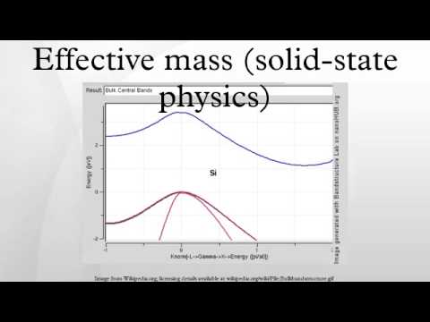 Effective mass (solid-state physics)