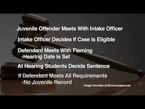 Teen court works most recent