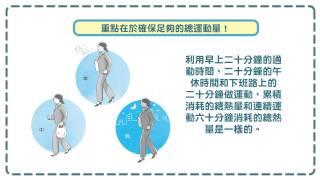 Repeat youtube video 日本醫學博士教你90秒跑走法,3個月速瘦6公斤