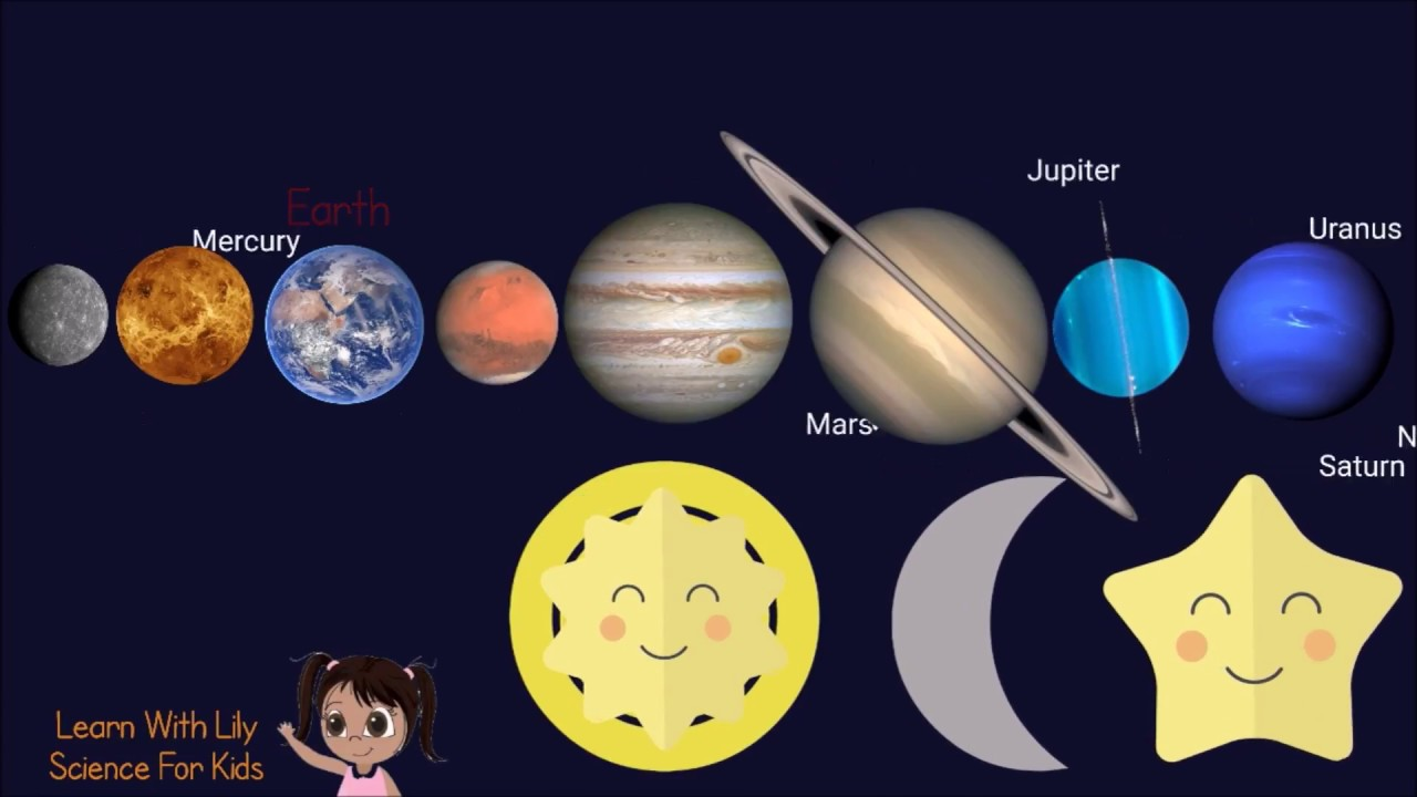 Best Learning Space And Planets For Kids Video, Teach Kids
