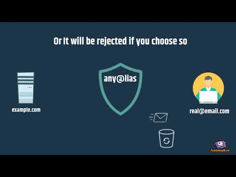 AnyAlias - Protect your email address