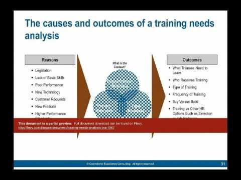 Training Needs Analysis (TNA) - YouTube