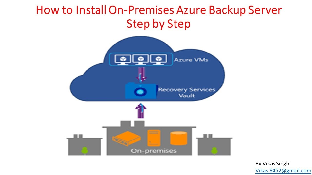 Microsoft azure how to install on premises azure backup server microsoft azure how to install on premises azure backup server step by step asfbconference2016 Gallery