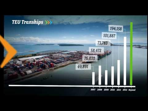 Port of Tauranga - Port for the Future