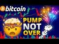 Bitcoin The Price Is RIGHT! June 2020 Price Prediction ...