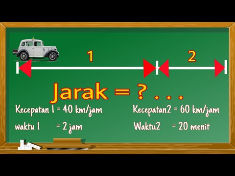 cara-mudah-menghitung-jarak.-#part-2.-materi-kecepatan-jarak-dan-waktu