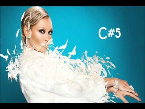 Vanessa Williams Studio Vocal Range: G#2 - Bb5