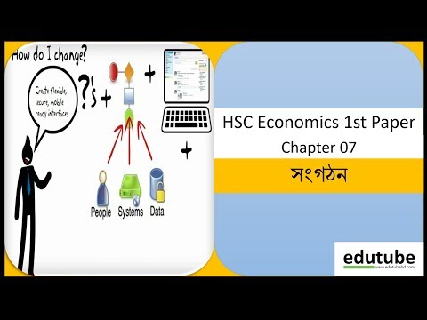HSC Economics 1st Paper, Chapter 07,সংগঠন