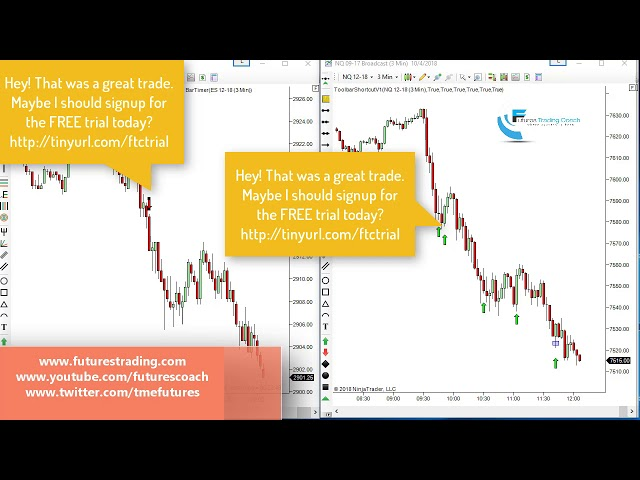 100418 -- Daily Market Review ES CL GC NQ - Live Futures Trading Call Room