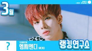 [랭킹연구소] 2020년 3월 보이그룹 순위 (남자아이돌 브랜드) | K-POP IDOL Boy Group …