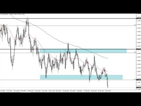 EUR/USD Technical Analysis for April 26, 2019 by FXEmpire.com