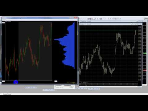 Market-Delta - настраиваем QUIK под акции