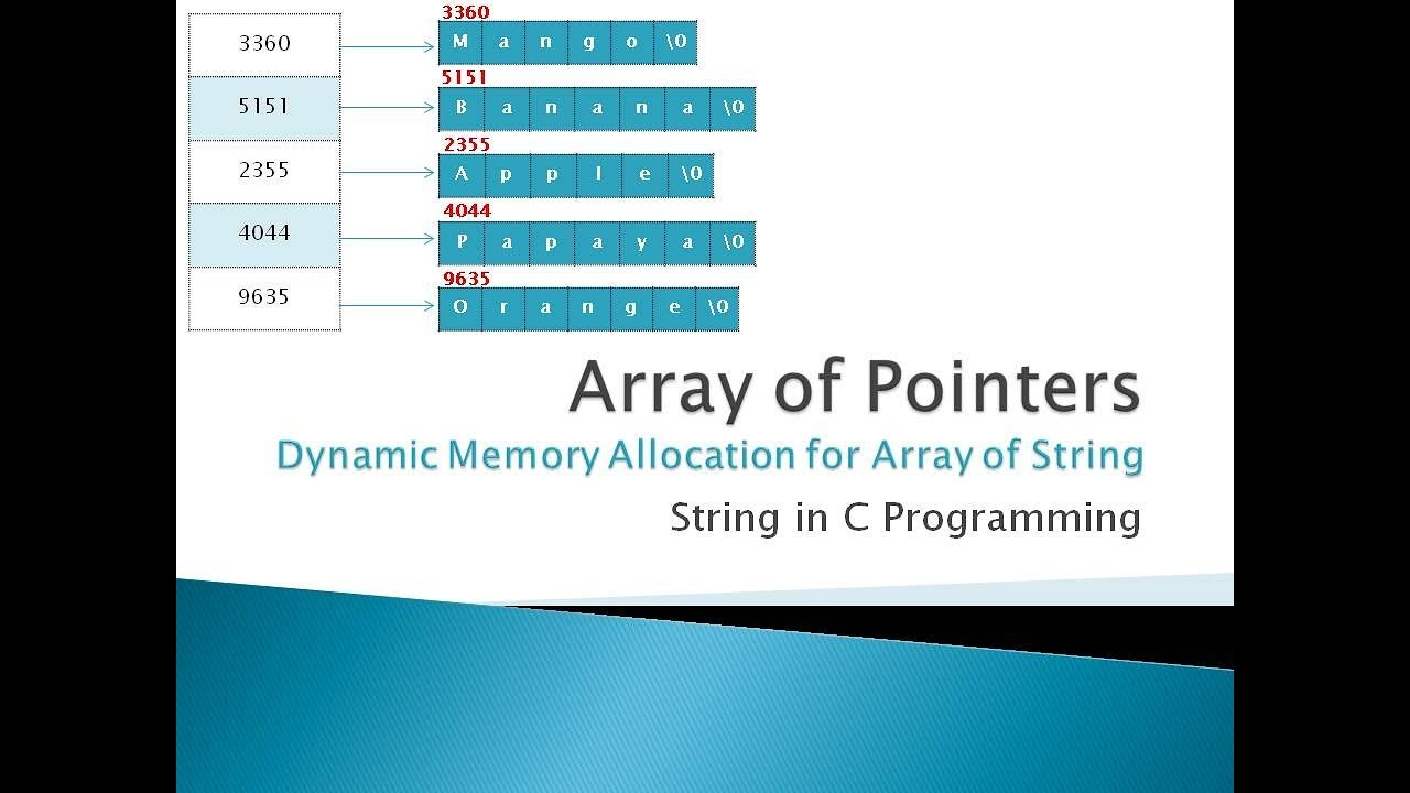 115 - Array of Pointers   Dynamic memory allocation for Array of String   String in C Programming - YouTube