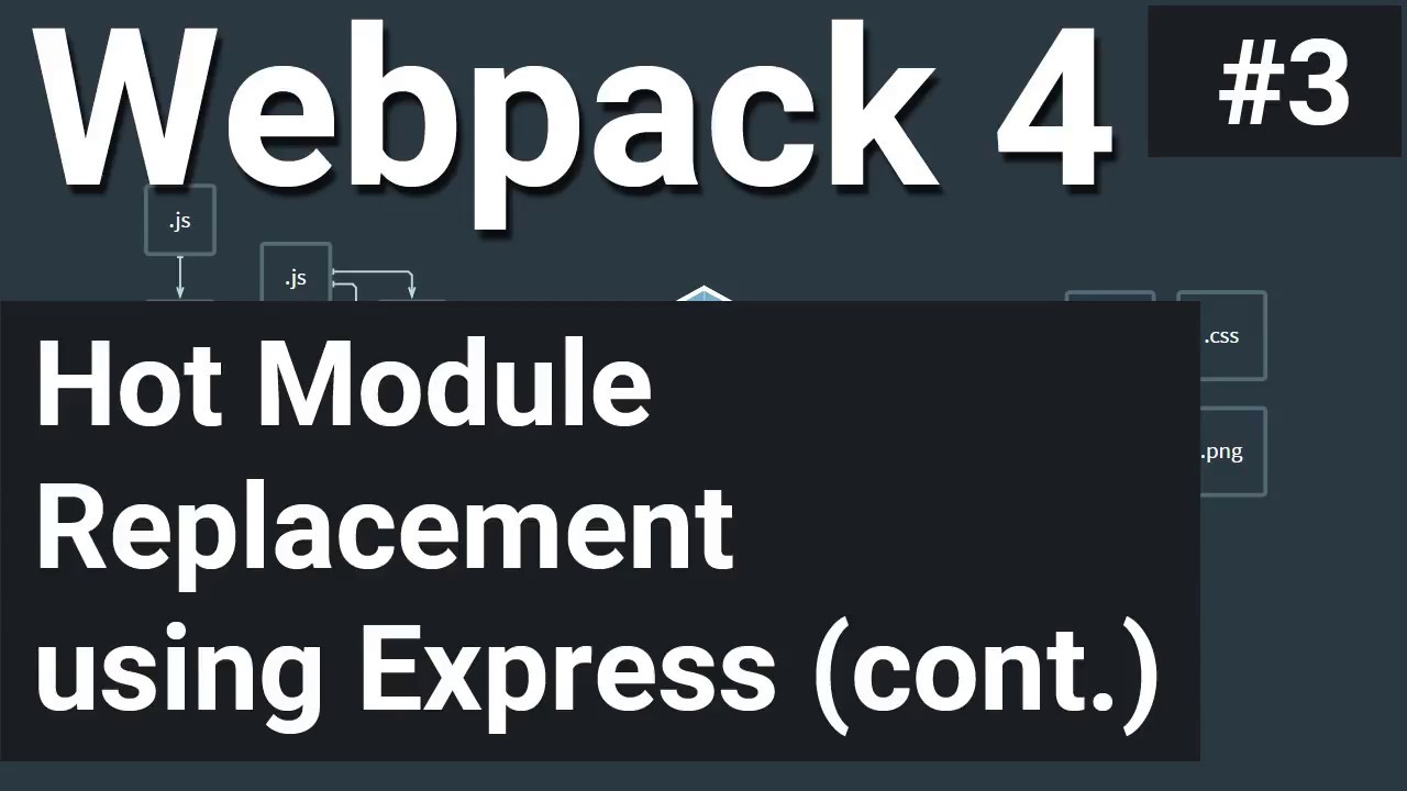 Webpack 4: Hot Module Replacement with an Express Server