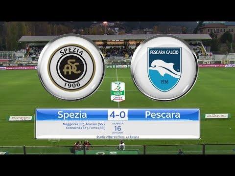 SPEZIA - PESCARA 4-0, gli highlights