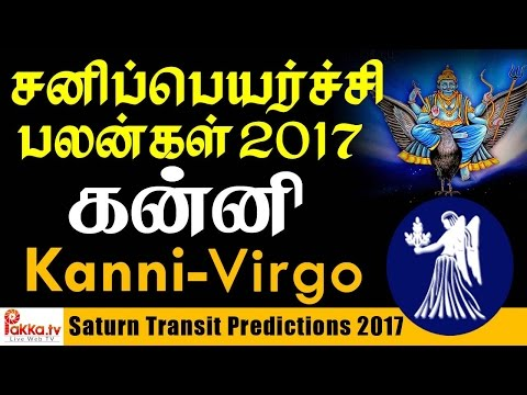 Baixar Saturn Transit Predictions - Download Saturn Transit