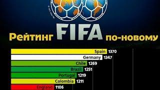 Как будут начисляться очки в новом рейтинге ФИФА? Футбол