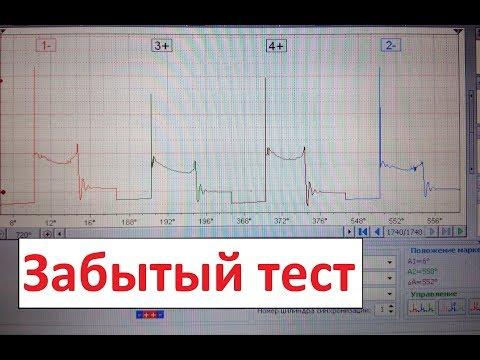 МТПро 4 // Анализ вторичного напряжения //