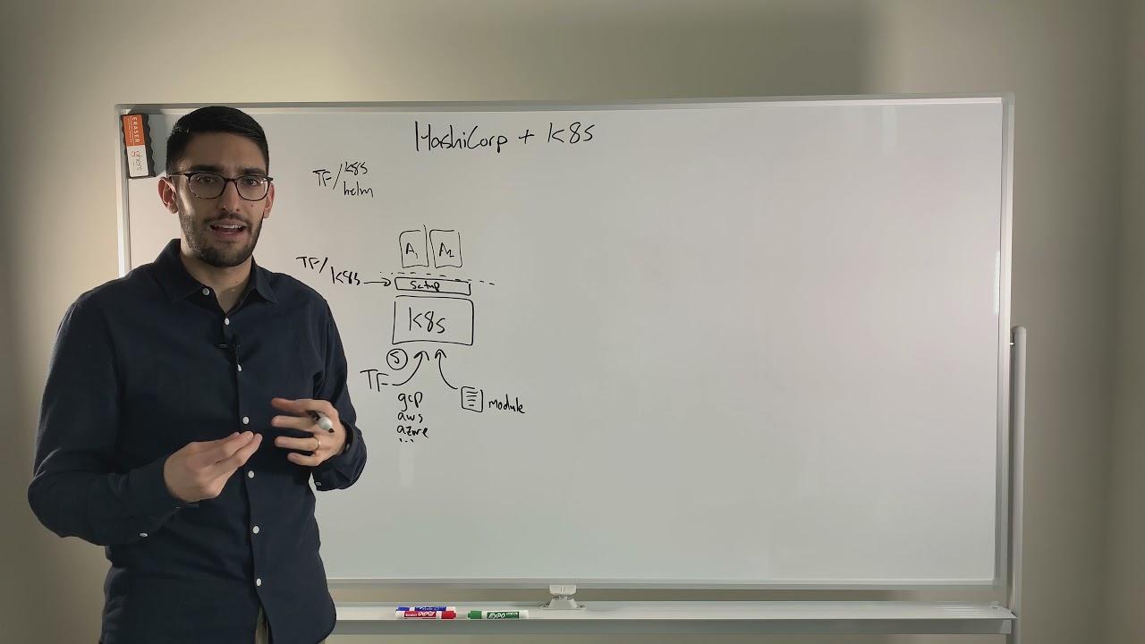 HashiCorp and the Kubernetes Ecosystem
