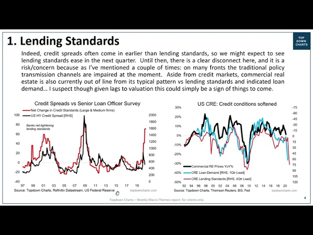 VIDEO: Global Lending Standards - Warning Signs and Leaps of Faith
