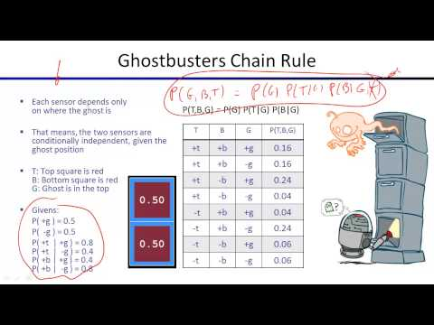 Lecture 16: Bayes Nets