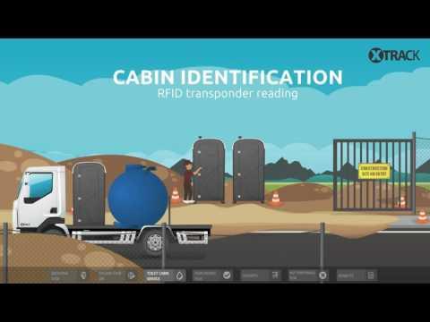 XTrack CabinMonitor - managing portable toilet cabins