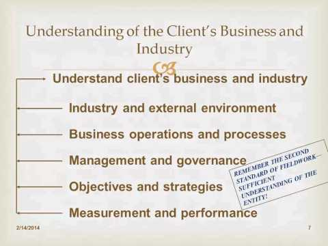 Auditing: Engagement Planning: Lecture 6 - Professor Helen B