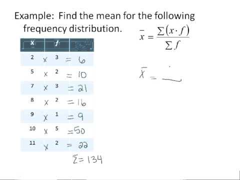 Mean Median And Mode From A Frequency Distribution Youtube