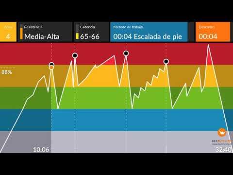Ruli Gap ciclo Indoor Mayo 2018