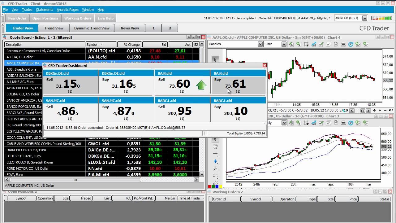 SimpleFX: Aplicație gratuită de tranzacționare și investiții