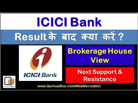ICICI Bank Target, Support , Resistance | ICICI Bank results | ICICI Bank Review | Quriousbox