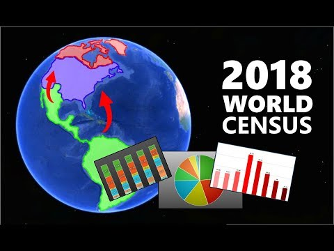 Approximate 2018 Ethno-Racial Census of the World