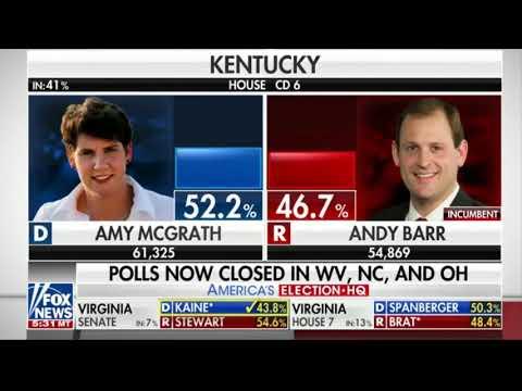 2018 Midterm Election