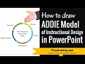 How to Draw ADDIE Model of Instructional Design in PowerPoint