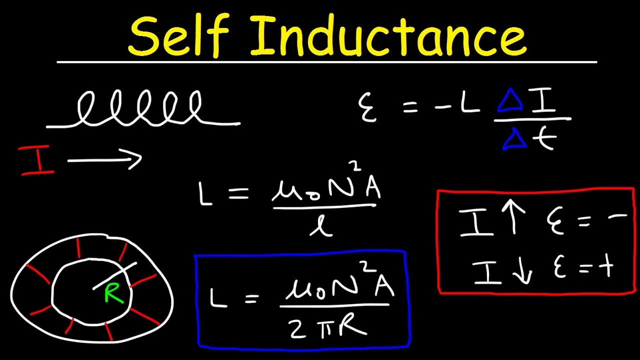 Download Self Inductance of Inductors & Coils - Solenoids & Toroids - Physics