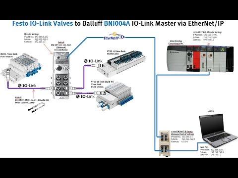 Festo Valves  Balluff BNI004A  IO Link  Balluff