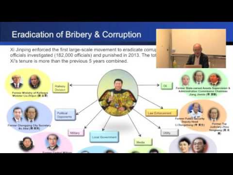 20160907海野塾夜間コースCorruption in China 10-Anti-Corruption in China