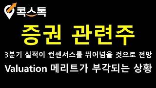 [주식][특징주][증권관련주]키움증권, 삼성증권, NH…